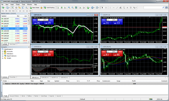 Forex Trading Platform Download