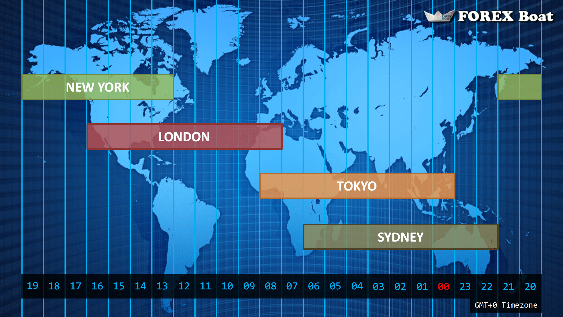 Global Forex Market Trading Hours