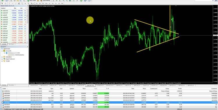 Trading strategy genetic algorithm tutorial