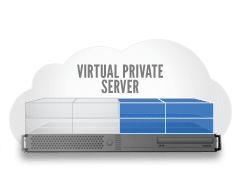 Forex virtual private server