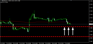 simple-system-trailing-stoploss