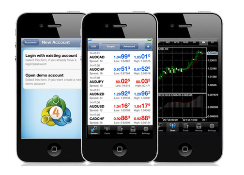 Forex updates on mobile