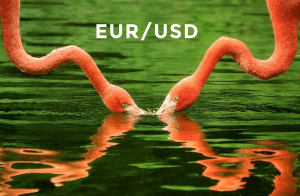 Symmetrical parameters in Forex Trading