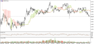 eurchf-daily-cloud-break
