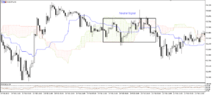 usdjpy-1h-neutral-signal
