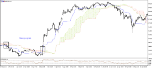 usdjpy-1h-strong-signals
