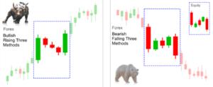 rising/falling three methods