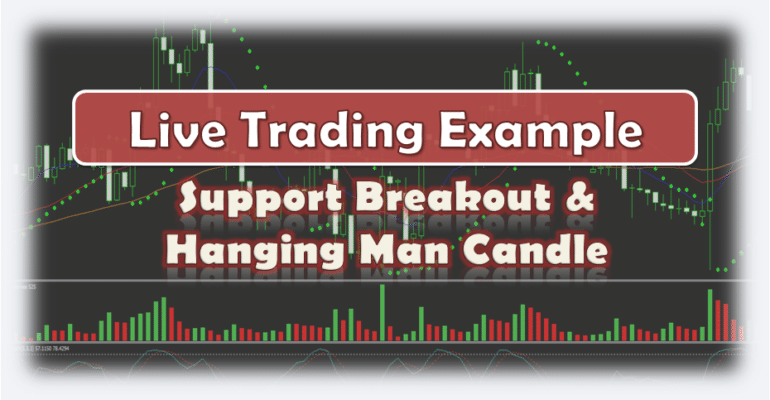 Forex Support Breakout Hanging Man Candle - Live Forex Trading Example