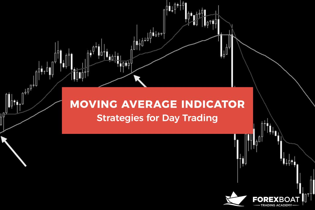 Moving Average Indicator Cover