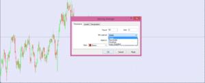 Moving Average Forex Indicator