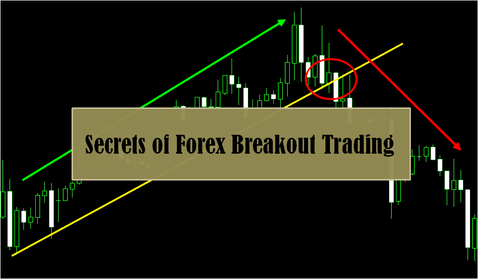 Breaking forex