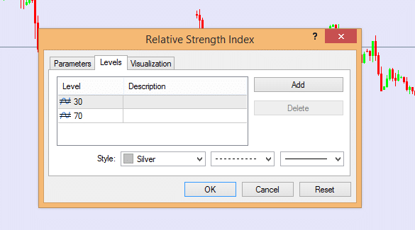 rsi indicator how to use