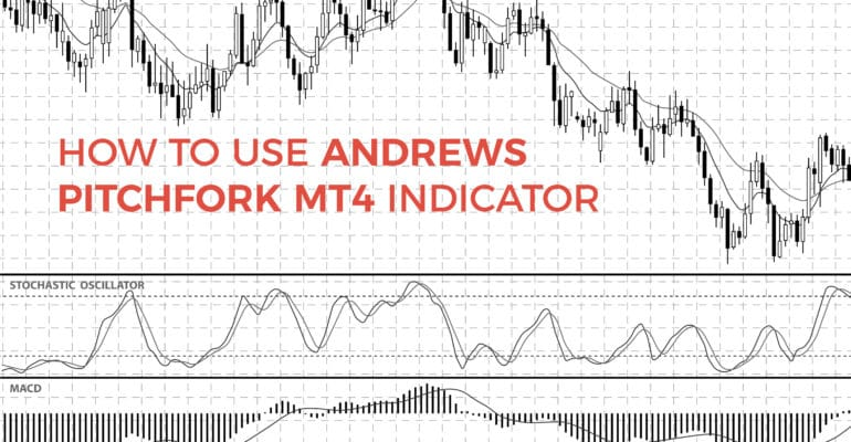 Andrews Pitchfork - How to Use the Andrews Pitchfork MT4