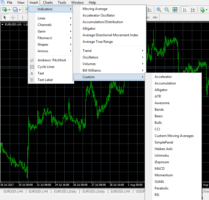What is MetaTrader4