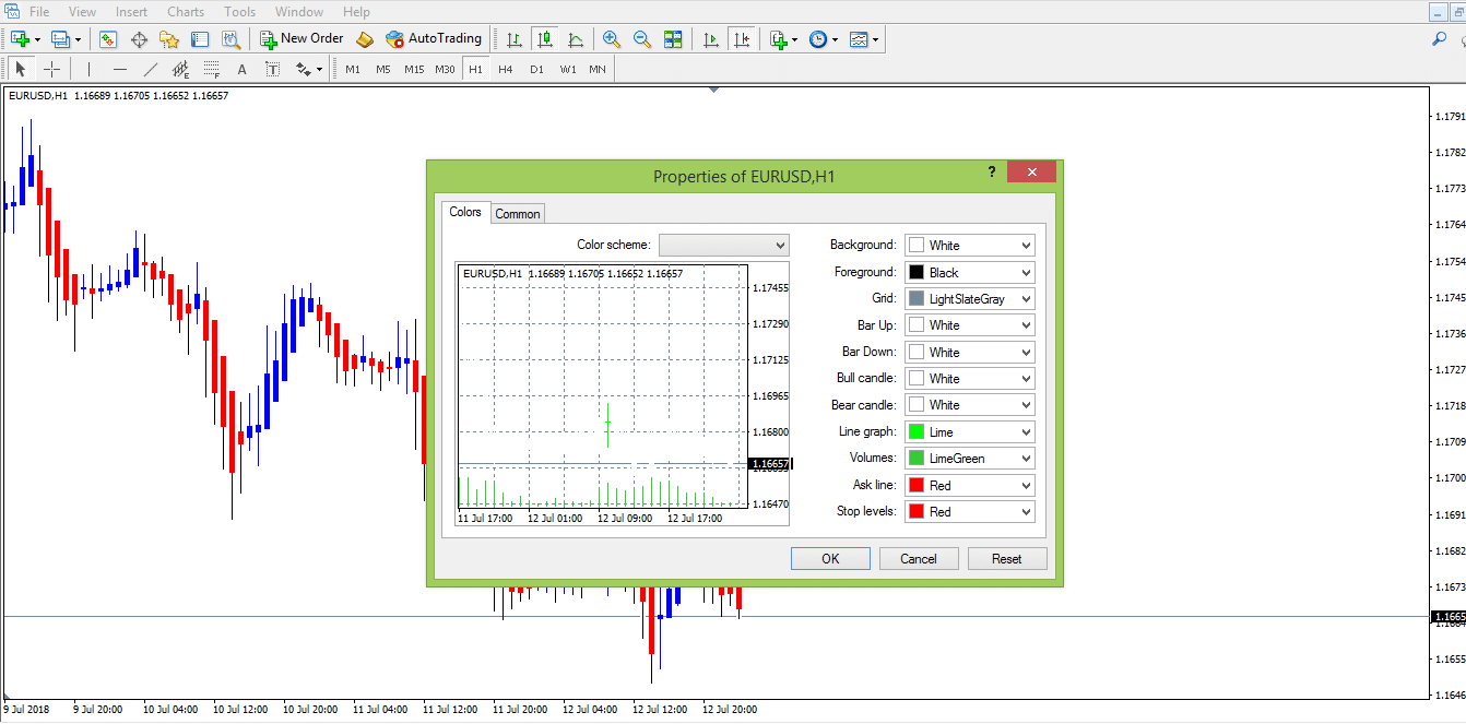 How to Do Forex Scalping with Heikin Ashi Candles - ForexBoat Academy