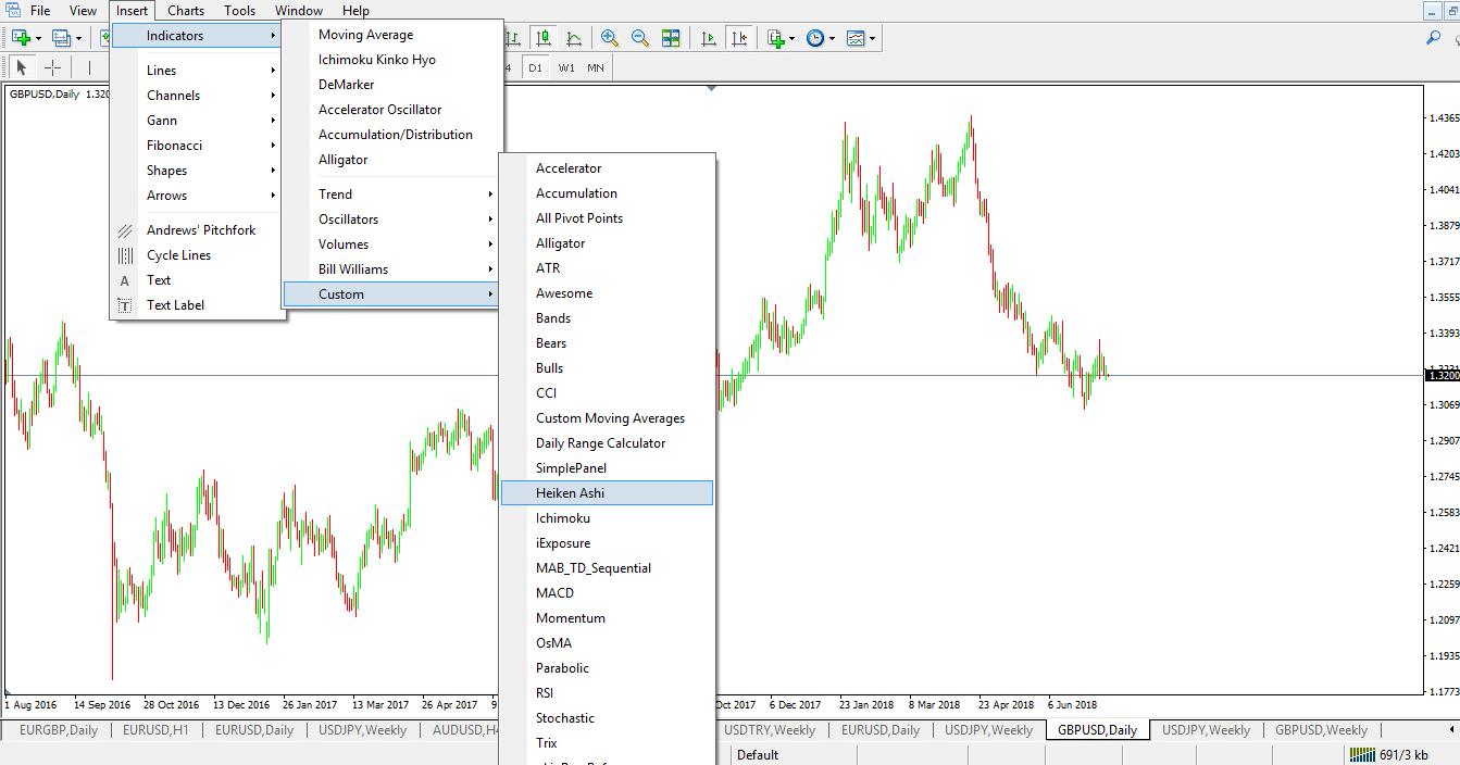 How To Do Scalping In Forex
