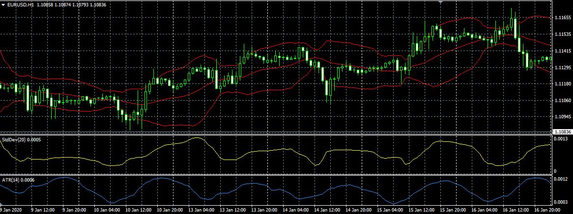 Forex Broker Trading Tools