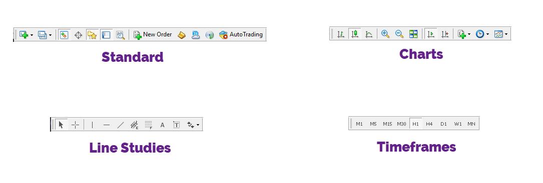MT4 Toolbars