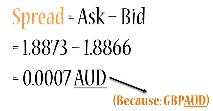 Forex Spead Example