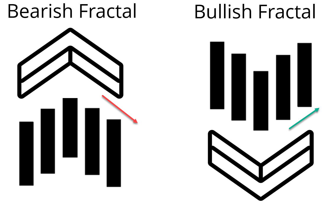 Fractals Diagram