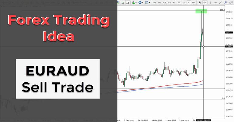 EURAUD Sell Trade Thumbnail