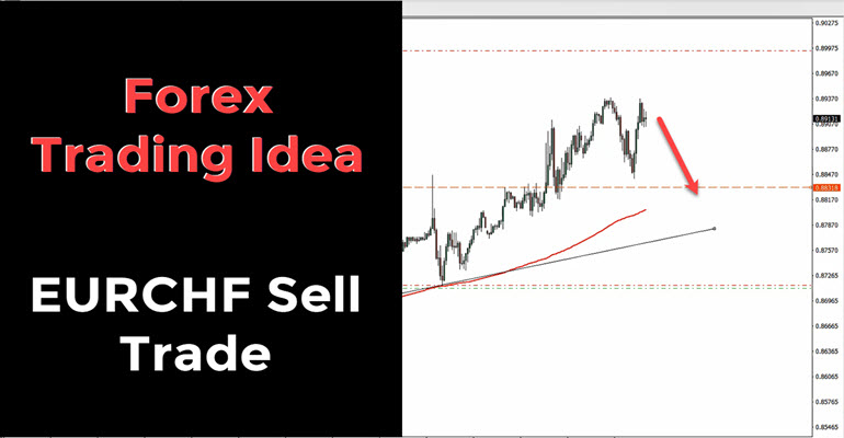 Trade Idea Sell EURCHF