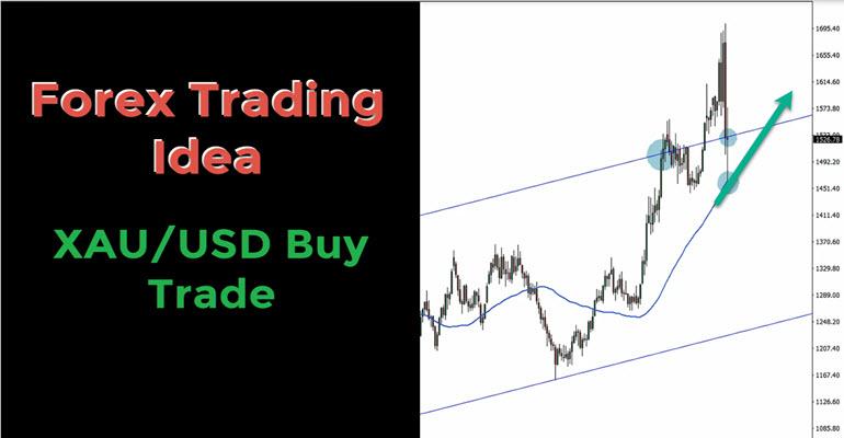 XAUUSD Buy Trade Idea Cover