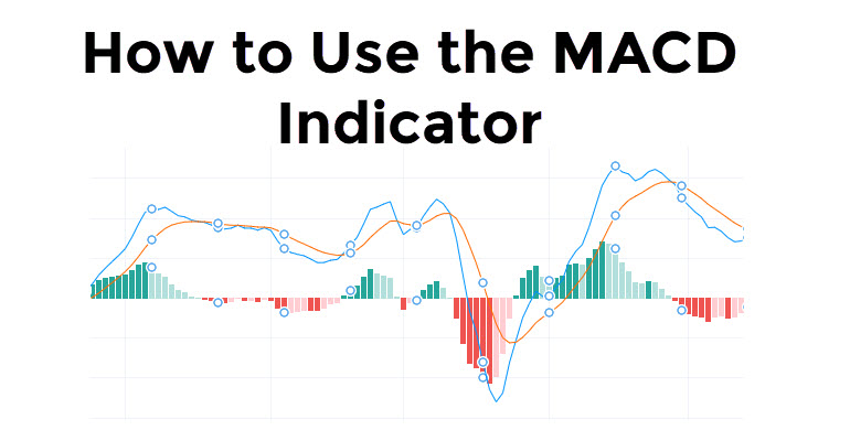 how to use MACD Indicator in Forex