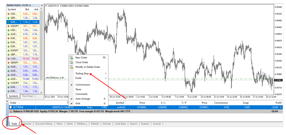 setting a trailing stop loss in MetaTrader 4