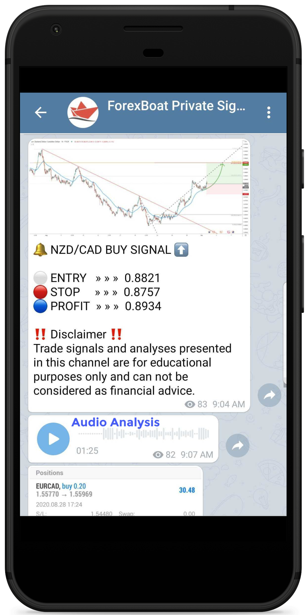 ForexBoat Signals Telegram